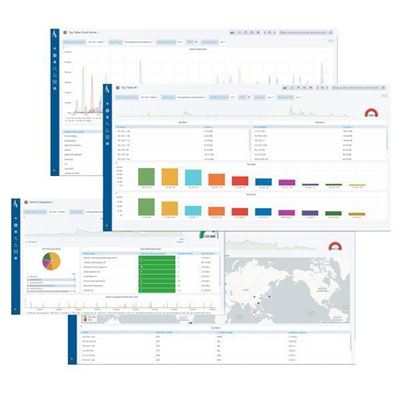 Dashboards ProfiSight Screenshots